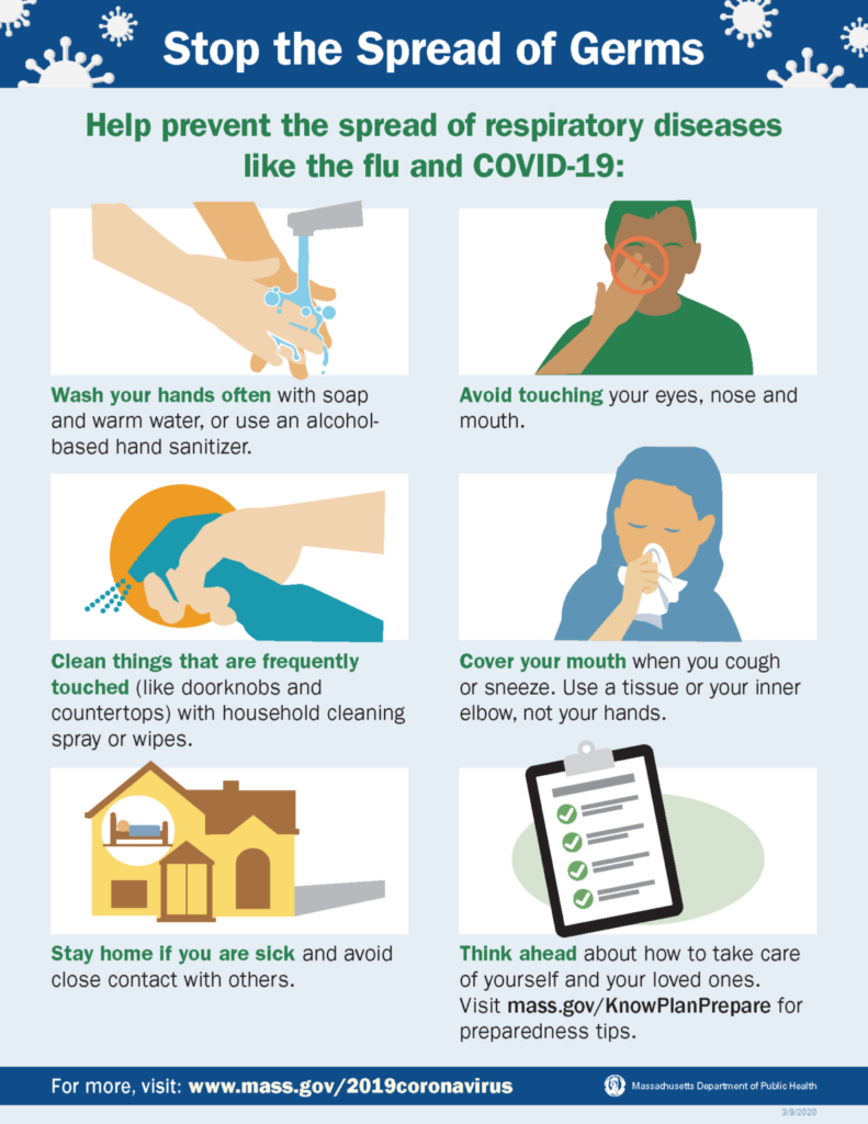 Visual information about stopping the spread of germs, including hand washing, refraining from touching your face, sanitizing often-used surfaces, covering your cough, staying home, and planning aheaed